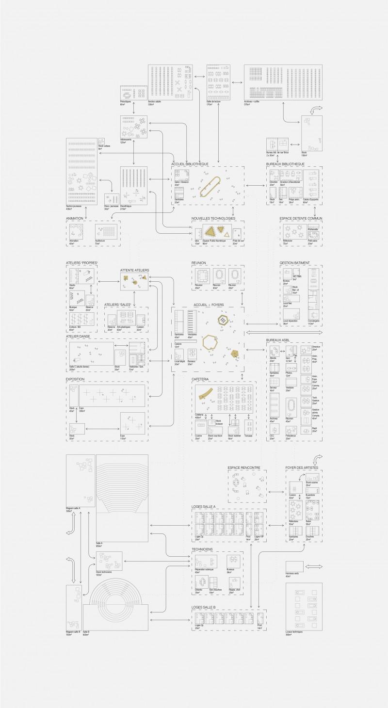 10(02)-A-CULTURAL-BUILDING_SCHEMA_ORGANIGRAMME-01